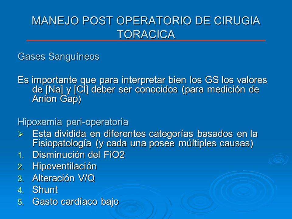 MANEJO POST OPERATORIO DE CIRUGIA TORACICA Gases Sanguíneos Es importante que para interpretar bien los GS los valores de [Na] y [Cl] deber ser conoci