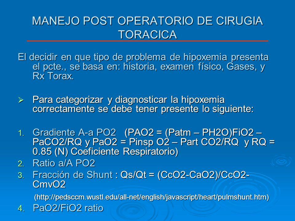MANEJO POST OPERATORIO DE CIRUGIA TORACICA El decidir en que tipo de problema de hipoxemia presenta el pcte., se basa en: historia, examen físico, Gas