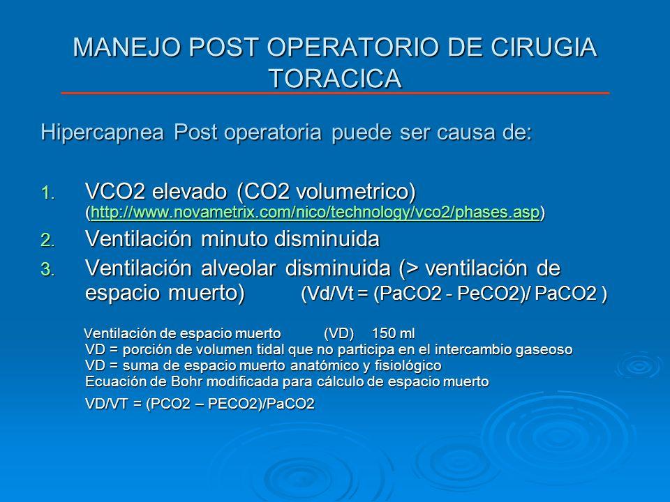 MANEJO POST OPERATORIO DE CIRUGIA TORACICA Hipercapnea Post operatoria puede ser causa de: 1. VCO2 elevado (CO2 volumetrico) (http://www.novametrix.co