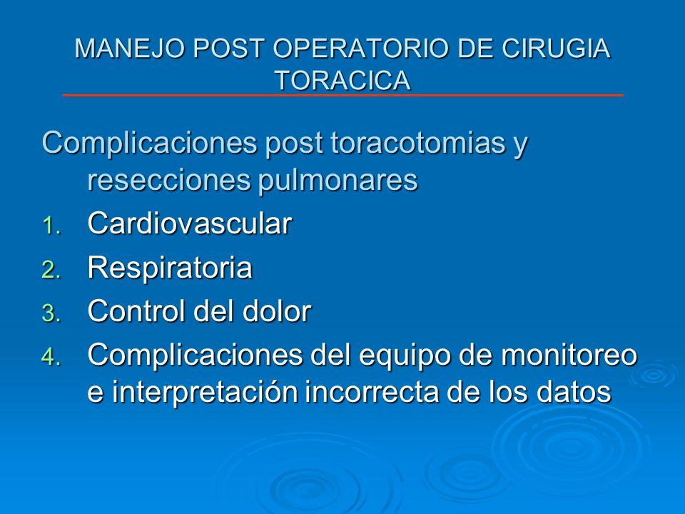 MANEJO POST OPERATORIO DE CIRUGIA TORACICA Complicaciones post toracotomias y resecciones pulmonares 1. Cardiovascular 2. Respiratoria 3. Control del