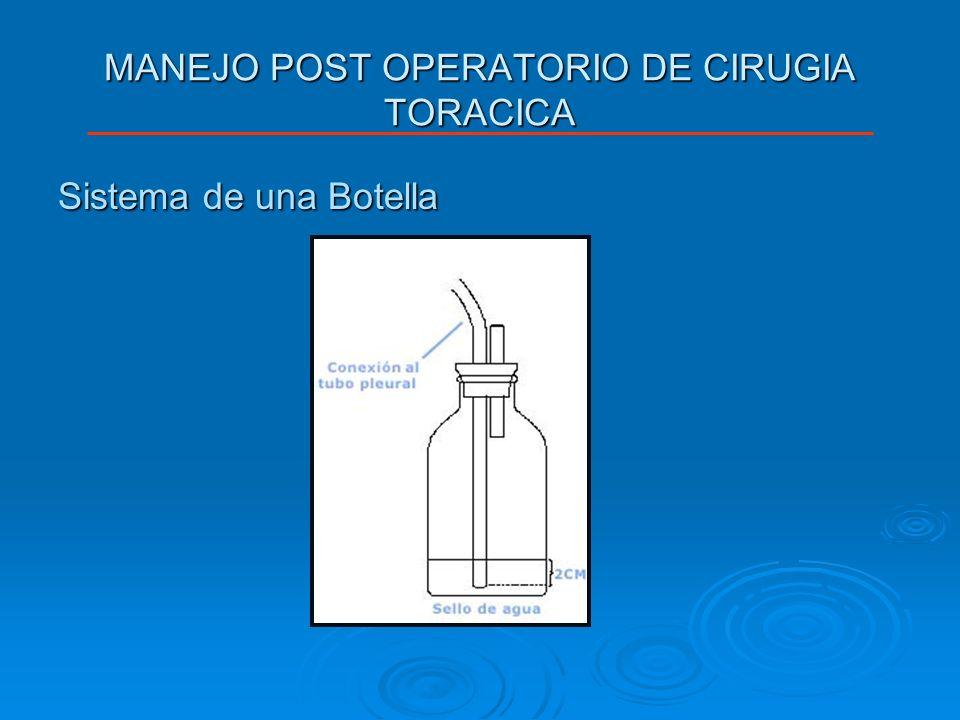 MANEJO POST OPERATORIO DE CIRUGIA TORACICA Sistema de una Botella