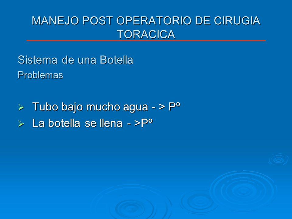 MANEJO POST OPERATORIO DE CIRUGIA TORACICA Sistema de una Botella Problemas Tubo bajo mucho agua - > Pº Tubo bajo mucho agua - > Pº La botella se llen