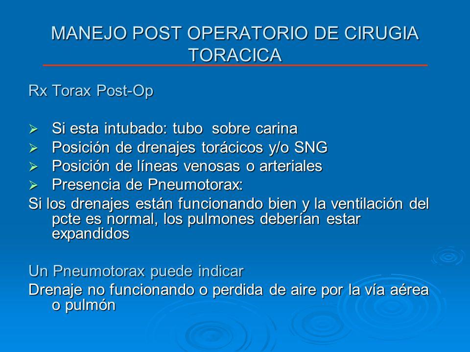 MANEJO POST OPERATORIO DE CIRUGIA TORACICA Rx Torax Post-Op Si esta intubado: tubo sobre carina Si esta intubado: tubo sobre carina Posición de drenaj