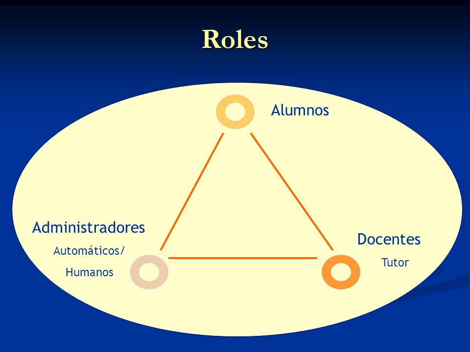 Alumnos Docentes Tutor Administradores Automáticos/ Humanos Roles