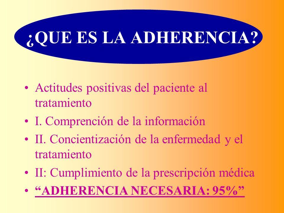 ¿CUAL ES LA PROBLEMATICA ARGENTINA.1. 130.000 infectados 2.