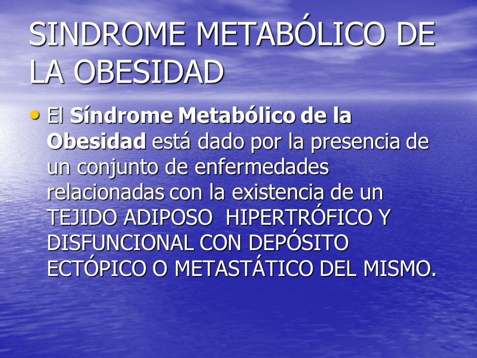 SINDROME METABÓLICO DE LA OBESIDAD El Síndrome Metabólico de la Obesidad está dado por la presencia de un conjunto de enfermedades relacionadas con la