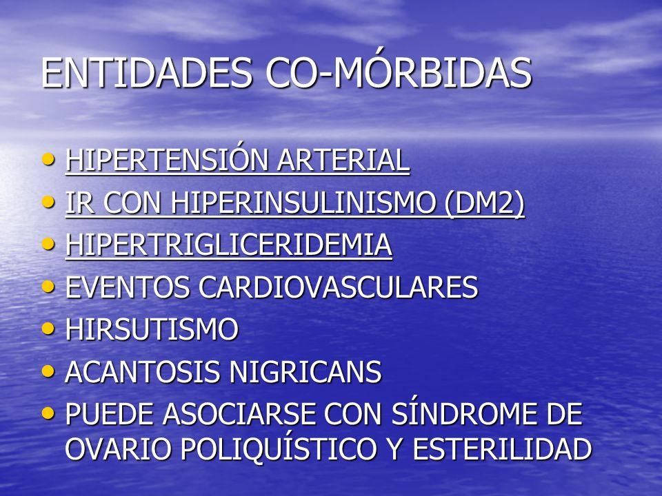 ENTIDADES CO-MÓRBIDAS HIPERTENSIÓN ARTERIAL HIPERTENSIÓN ARTERIAL IR CON HIPERINSULINISMO (DM2) IR CON HIPERINSULINISMO (DM2) HIPERTRIGLICERIDEMIA HIP