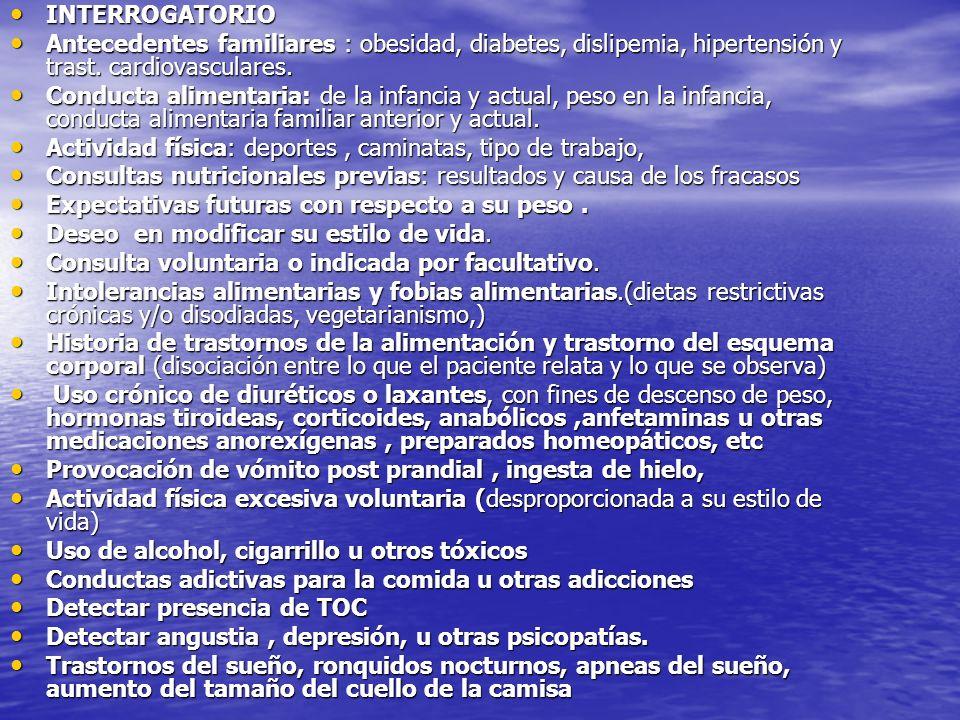 INTERROGATORIO INTERROGATORIO Antecedentes familiares : obesidad, diabetes, dislipemia, hipertensión y trast. cardiovasculares. Antecedentes familiare