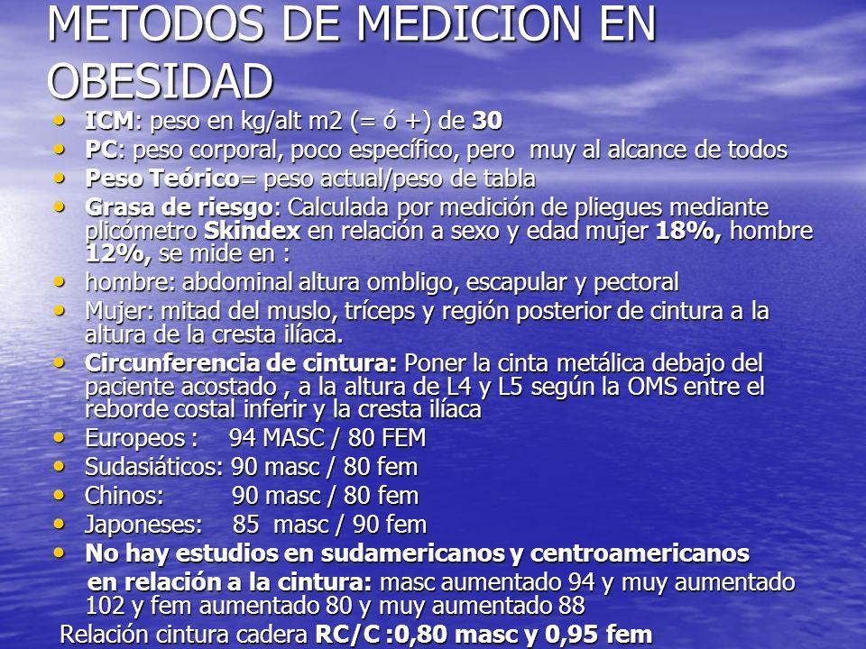 METODOS DE MEDICION EN OBESIDAD ICM: peso en kg/alt m2 (= ó +) de 30 ICM: peso en kg/alt m2 (= ó +) de 30 PC: peso corporal, poco específico, pero muy