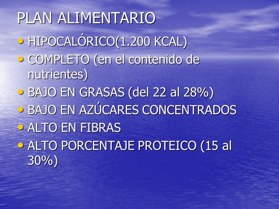 PLAN ALIMENTARIO HIPOCALÓRICO(1.200 KCAL) HIPOCALÓRICO(1.200 KCAL) COMPLETO (en el contenido de nutrientes) COMPLETO (en el contenido de nutrientes) B