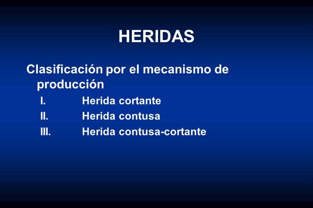 HERIDAS Clasificación por el mecanismo de producción I. Herida cortante II.Herida contusa III.Herida contusa-cortante