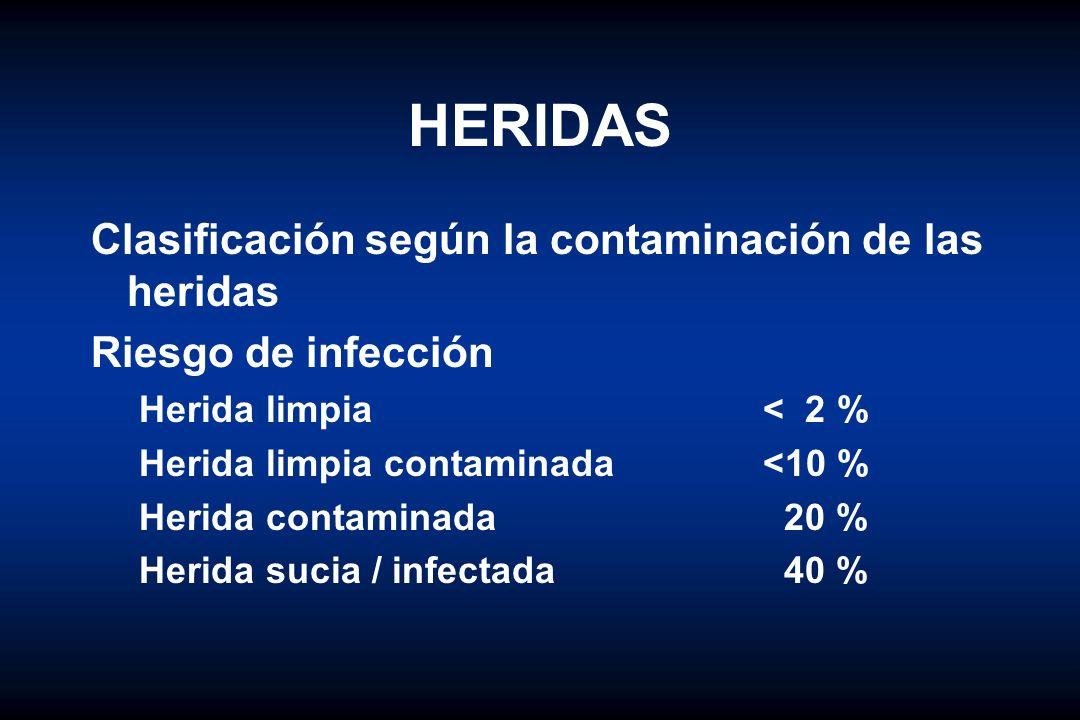 HERIDAS Clasificación según la contaminación de las heridas Riesgo de infección Herida limpia< 2 % Herida limpia contaminada<10 % Herida contaminada 2