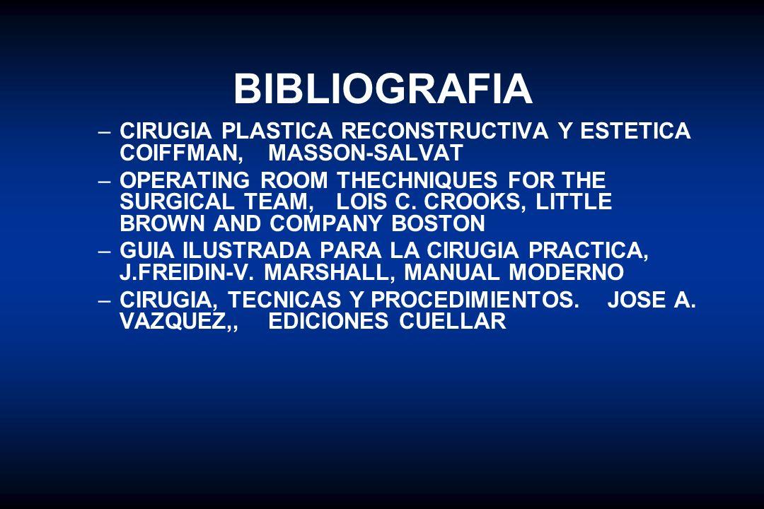 BIBLIOGRAFIA –CIRUGIA PLASTICA RECONSTRUCTIVA Y ESTETICA COIFFMAN,MASSON-SALVAT –OPERATING ROOM THECHNIQUES FOR THE SURGICAL TEAM,LOIS C. CROOKS, LITT