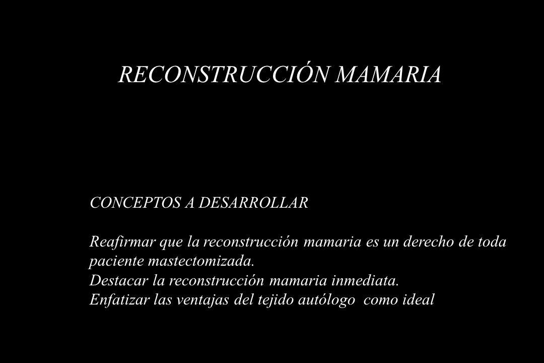 RECONSTRUCCIÓN MAMARIA CONCEPTOS A DESARROLLAR Reafirmar que la reconstrucción mamaria es un derecho de toda paciente mastectomizada. Destacar la reco