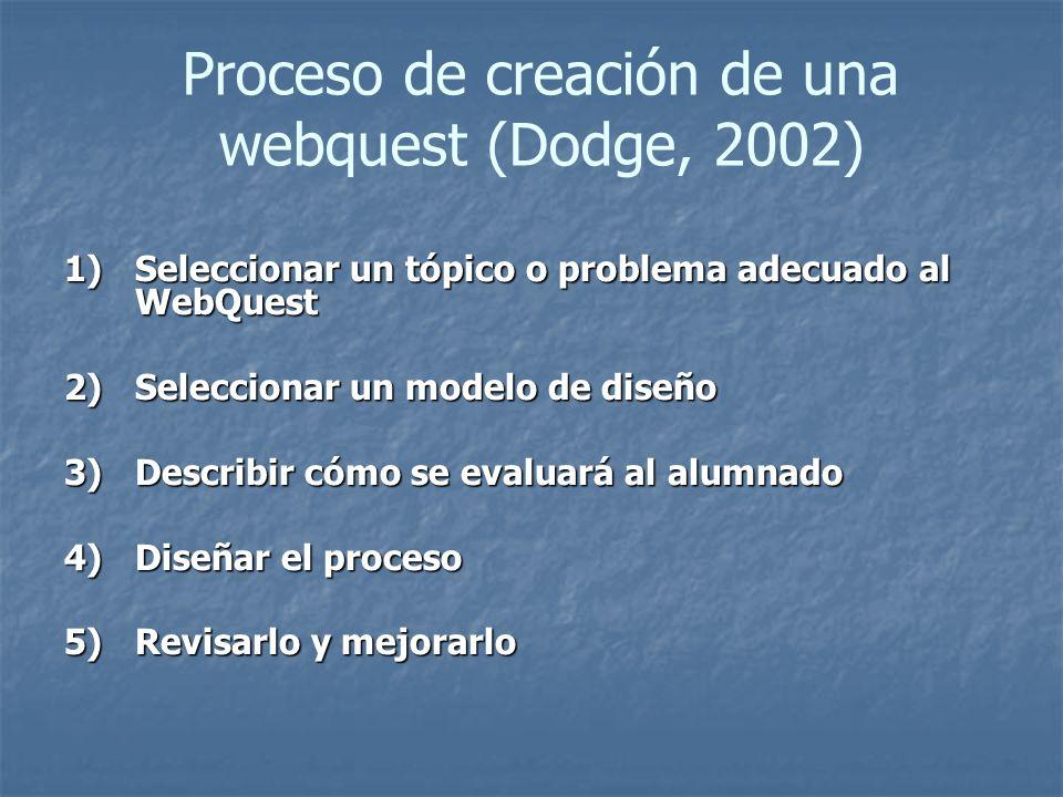 Potencialidades y limitaciones Potencialidades de la Webquest: Promueven la adquisición de conocimientos sobre un tema.