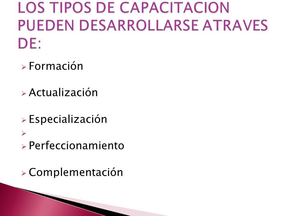 Formación Actualización Especialización Perfeccionamiento Complementación