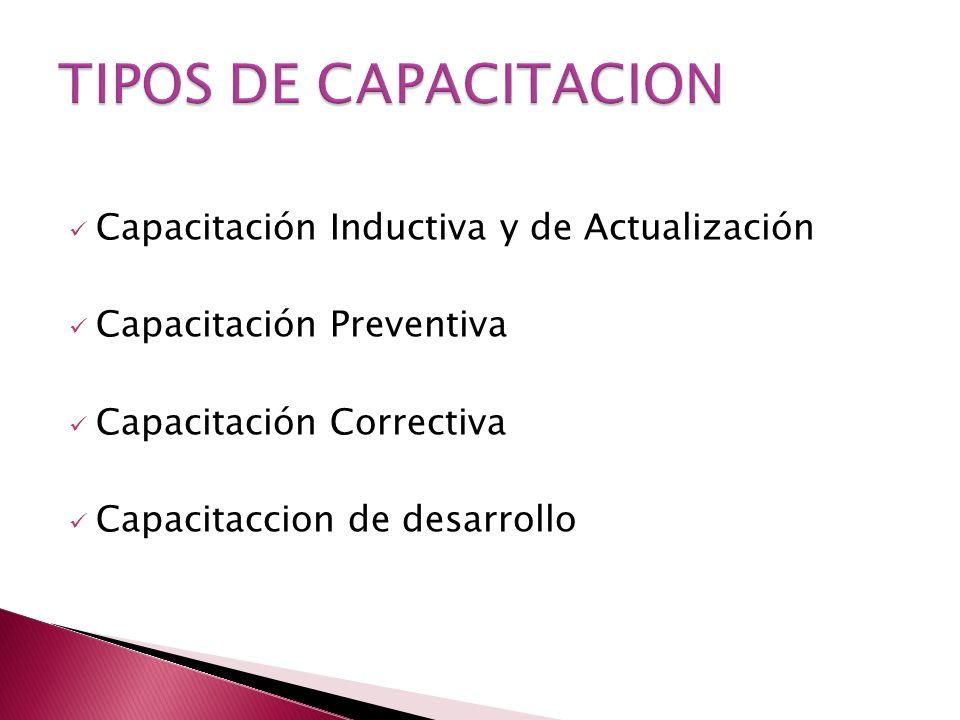 Capacitación Inductiva y de Actualización Capacitación Preventiva Capacitación Correctiva Capacitaccion de desarrollo