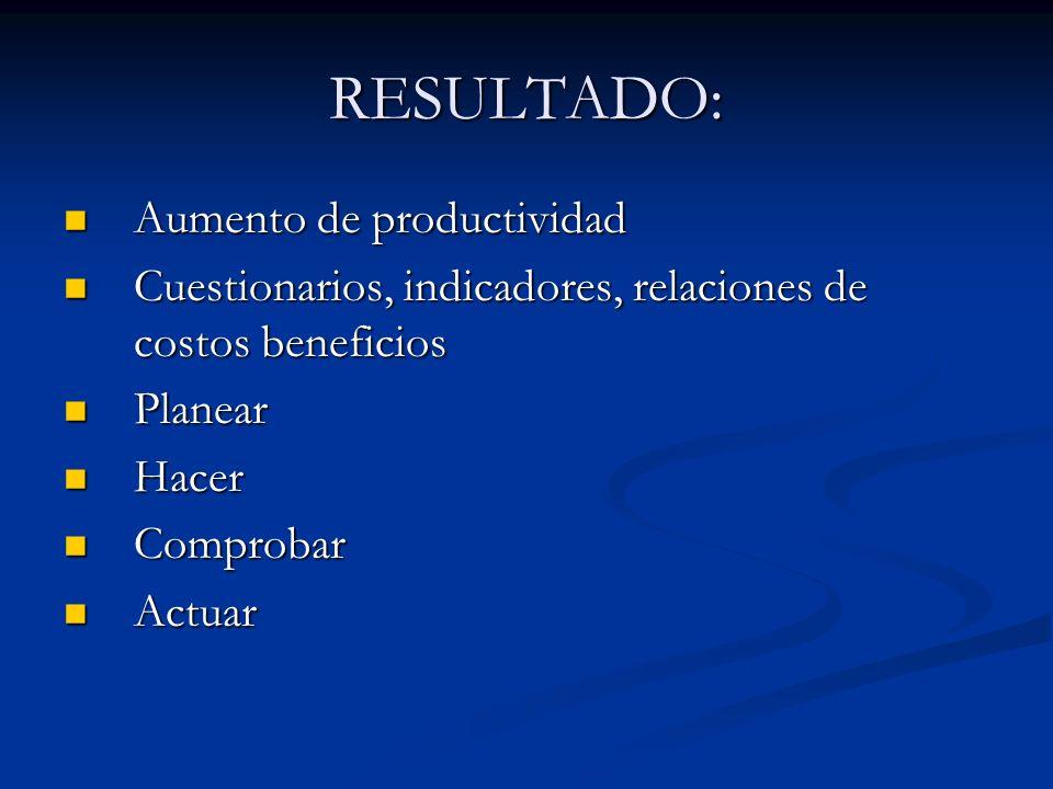 RESULTADO: Aumento de productividad Aumento de productividad Cuestionarios, indicadores, relaciones de costos beneficios Cuestionarios, indicadores, r