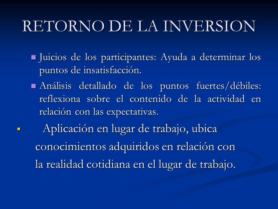 RETORNO DE LA INVERSION Juicios de los participantes: Ayuda a determinar los puntos de insatisfacción. Juicios de los participantes: Ayuda a determina