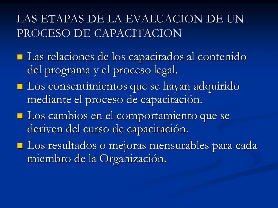 LAS ETAPAS DE LA EVALUACION DE UN PROCESO DE CAPACITACION Las relaciones de los capacitados al contenido del programa y el proceso legal. Las relacion