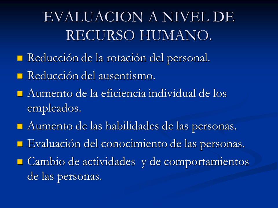 EVALUACION A NIVEL DE RECURSO HUMANO. Reducción de la rotación del personal. Reducción de la rotación del personal. Reducción del ausentismo. Reducció