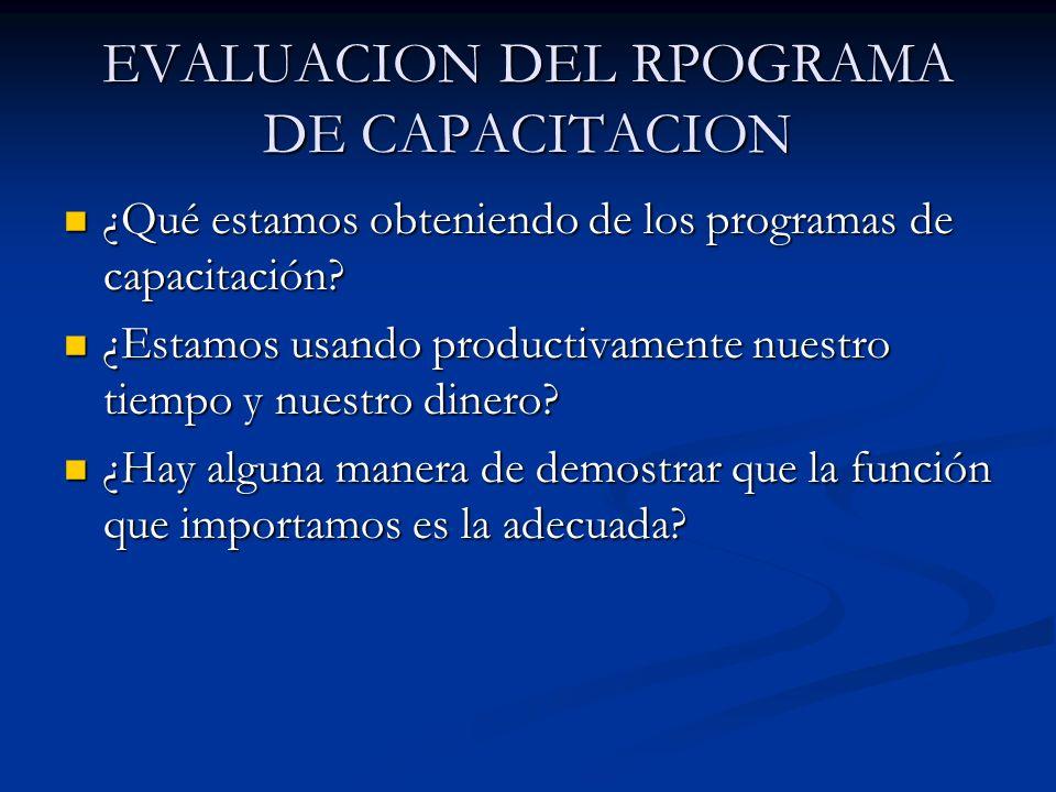 EVALUACION DEL RPOGRAMA DE CAPACITACION ¿Qué estamos obteniendo de los programas de capacitación? ¿Qué estamos obteniendo de los programas de capacita