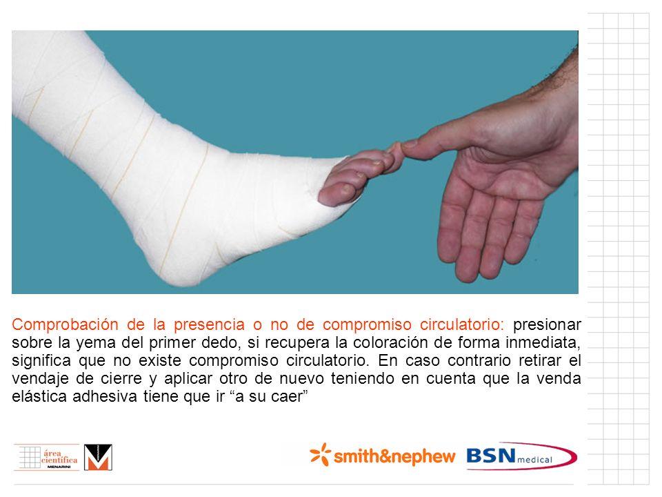 Índice (I) Comprobación de la presencia o no de compromiso circulatorio: presionar sobre la yema del primer dedo, si recupera la coloración de forma i