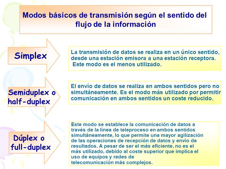 Componentes básicos de una red Servidor Es una computadora utilizada para gestionar el sistema de archivos de la red, Da servicio a las impresoras, controla las comunicaciones y realiza otras funciones.