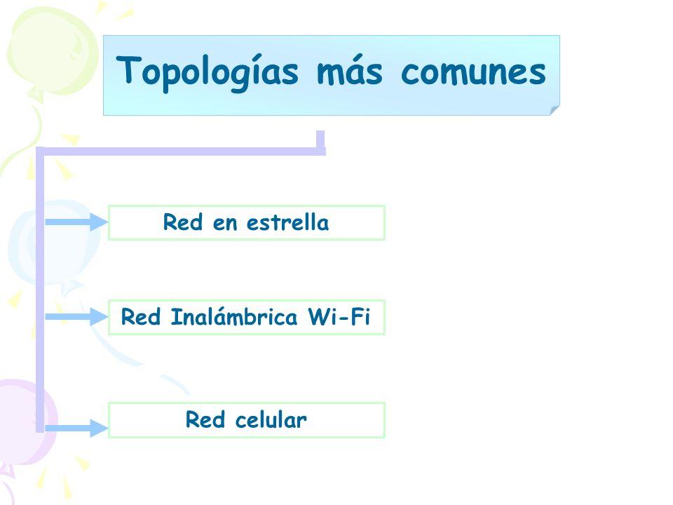 CONCLUSIONES La teleinformática se conoce como Servicios Telemáticos.