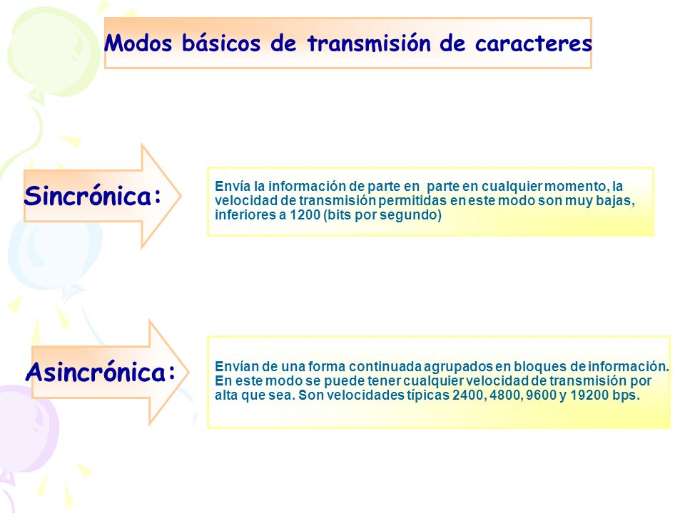 Simplex La transmisión de datos se realiza en un único sentido, desde una estación emisora a una estación receptora.