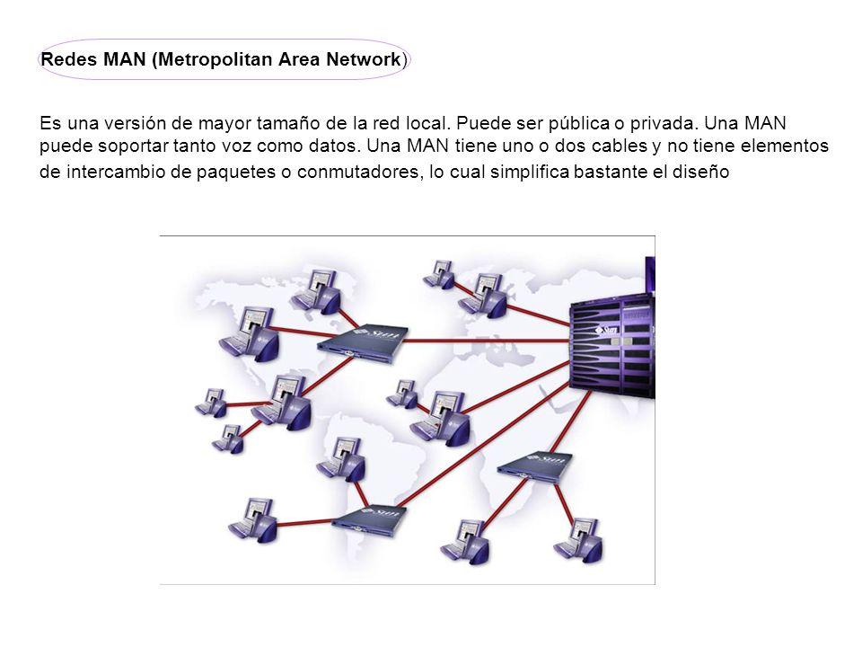 Redes MAN (Metropolitan Area Network) Es una versión de mayor tamaño de la red local. Puede ser pública o privada. Una MAN puede soportar tanto voz co