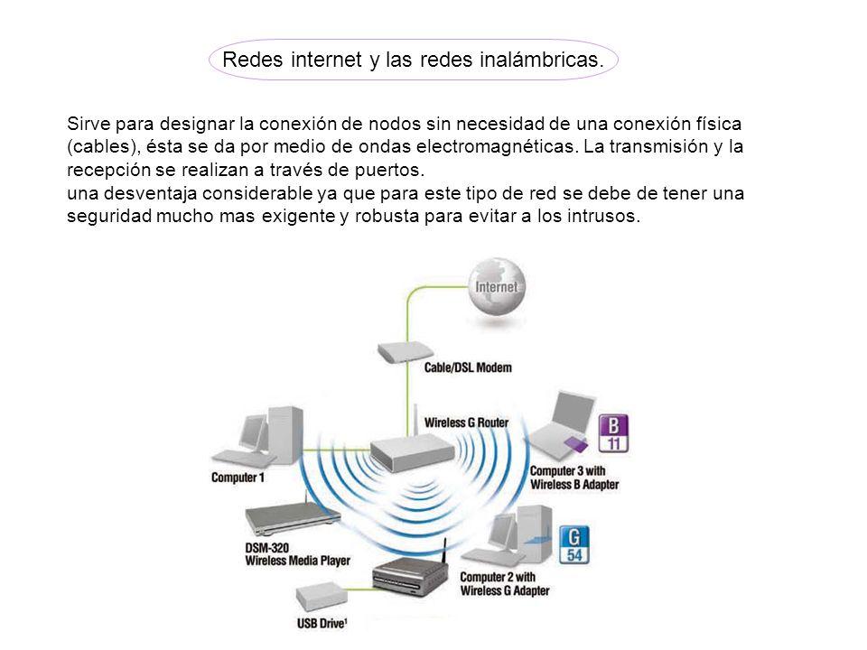 Redes internet y las redes inalámbricas. Sirve para designar la conexión de nodos sin necesidad de una conexión física (cables), ésta se da por medio