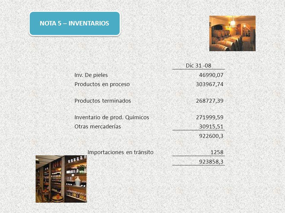 NOTA 5 – INVENTARIOS Dic 31 -08 Inv. De pieles46990,07 Productos en proceso303967,74 Productos terminados268727,39 Inventario de prod. Químicos271999,