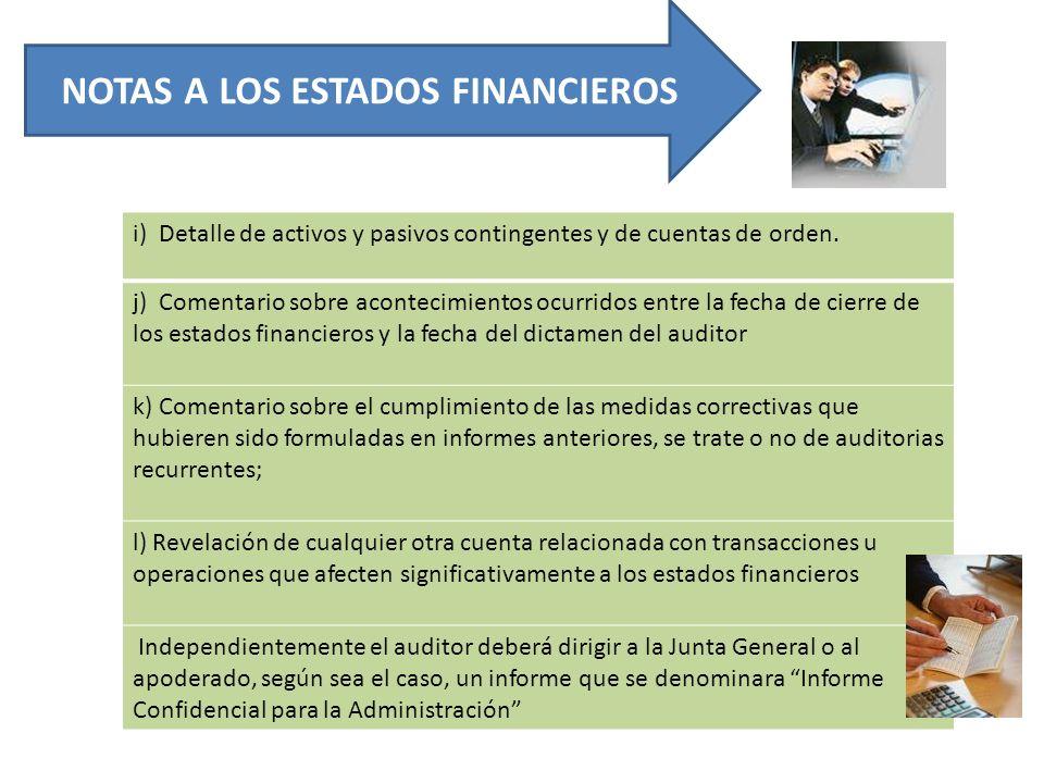 NOTAS A LOS ESTADOS FINANCIEROS i) Detalle de activos y pasivos contingentes y de cuentas de orden. j) Comentario sobre acontecimientos ocurridos entr