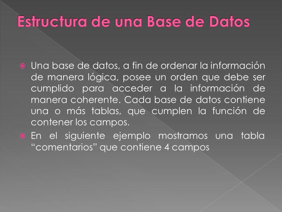 Una base de datos, a fin de ordenar la información de manera lógica, posee un orden que debe ser cumplido para acceder a la información de manera coherente.