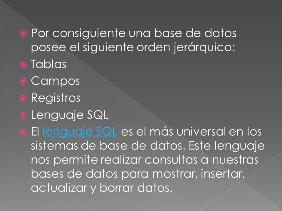 Por consiguiente una base de datos posee el siguiente orden jerárquico: Tablas Campos Registros Lenguaje SQL El lenguaje SQL es el más universal en los sistemas de base de datos.