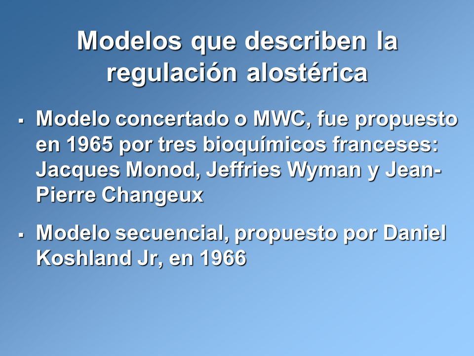 Modelos que describen la regulación alostérica Modelo concertado o MWC, fue propuesto en 1965 por tres bioquímicos franceses: Jacques Monod, Jeffries
