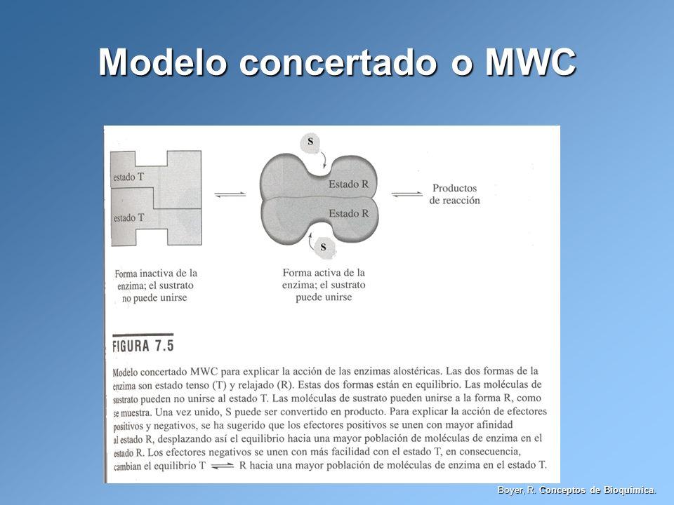 Boyer, R. Conceptos de Bioquímica.