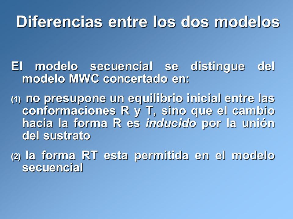 Diferencias entre los dos modelos El modelo secuencial se distingue del modelo MWC concertado en: (1) no presupone un equilibrio inicial entre las con