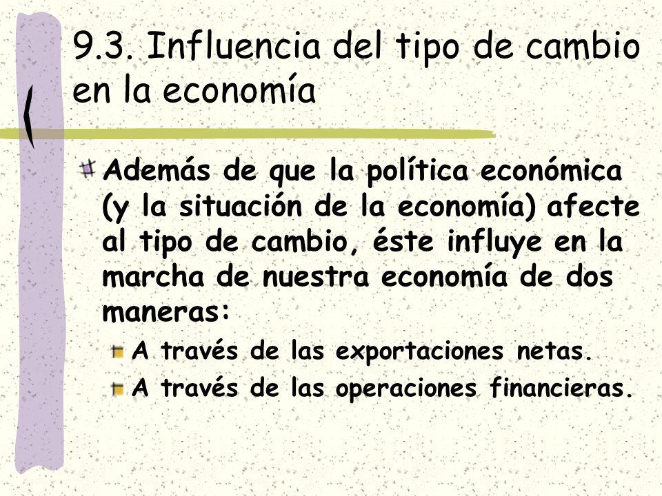 9.3. Influencia del tipo de cambio en la economía Además de que la política económica (y la situación de la economía) afecte al tipo de cambio, éste i