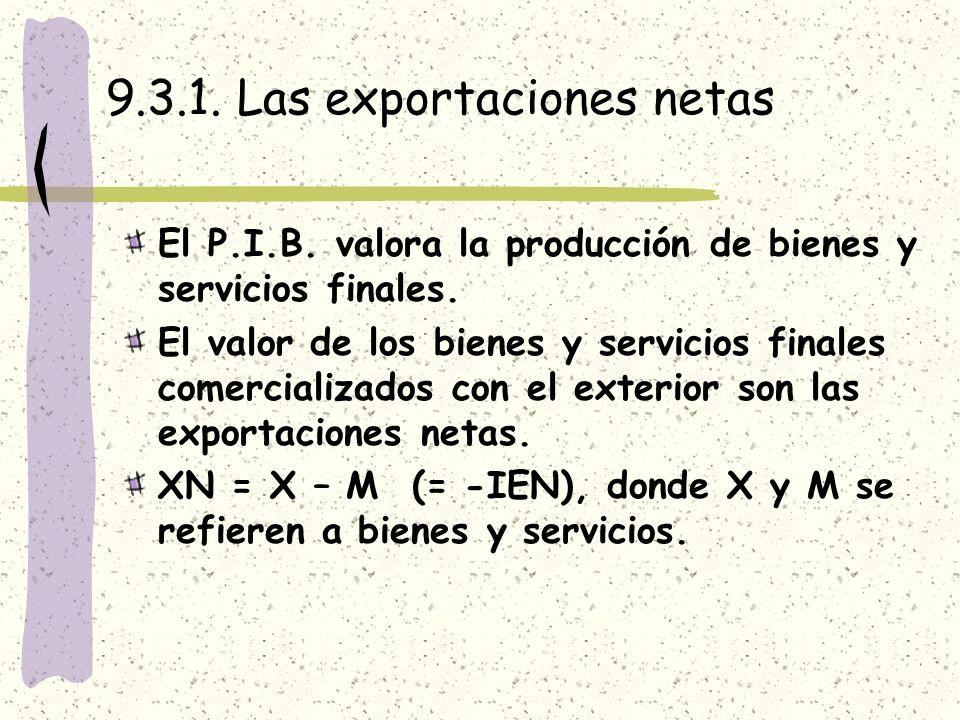 9.3.1. Las exportaciones netas El P.I.B. valora la producción de bienes y servicios finales. El valor de los bienes y servicios finales comercializado