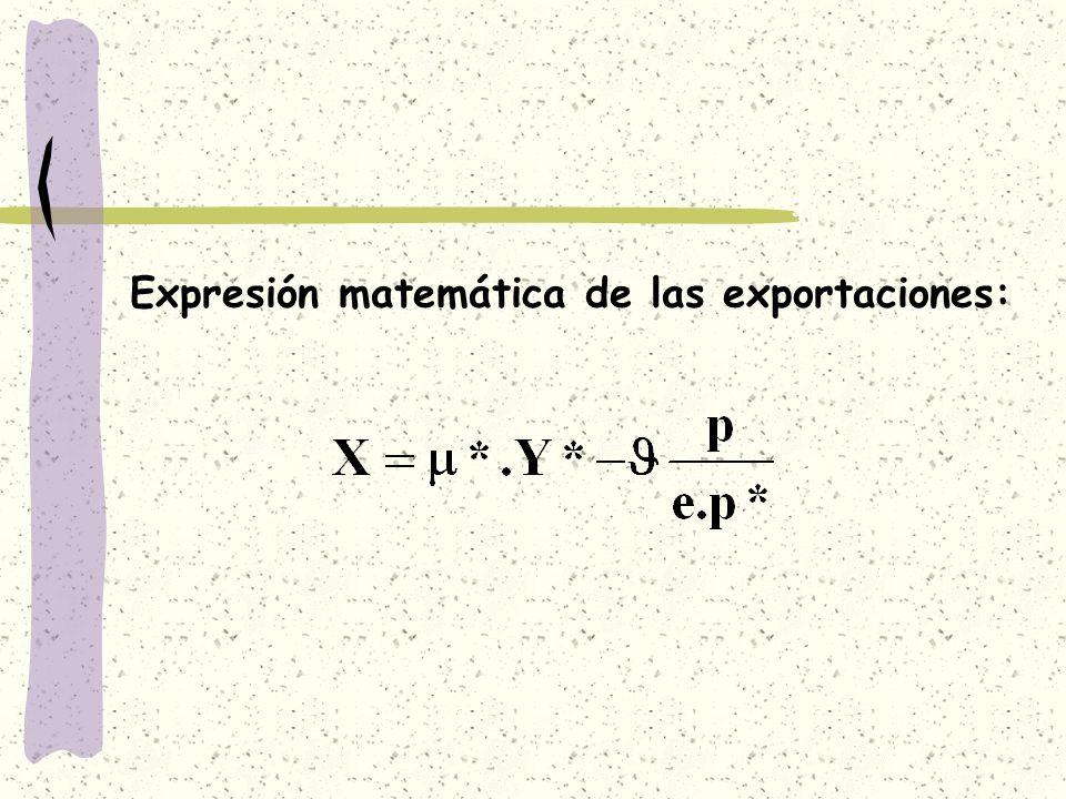Expresión matemática de las exportaciones: