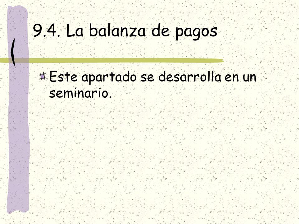 9.4. La balanza de pagos Este apartado se desarrolla en un seminario.
