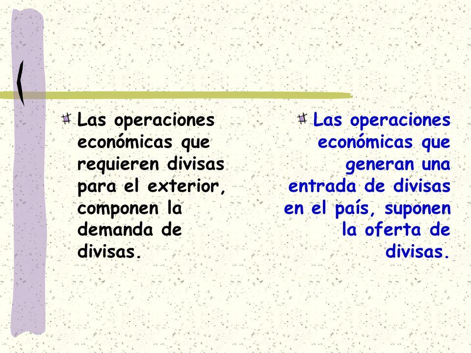 Las operaciones económicas que requieren divisas para el exterior, componen la demanda de divisas. Las operaciones económicas que generan una entrada
