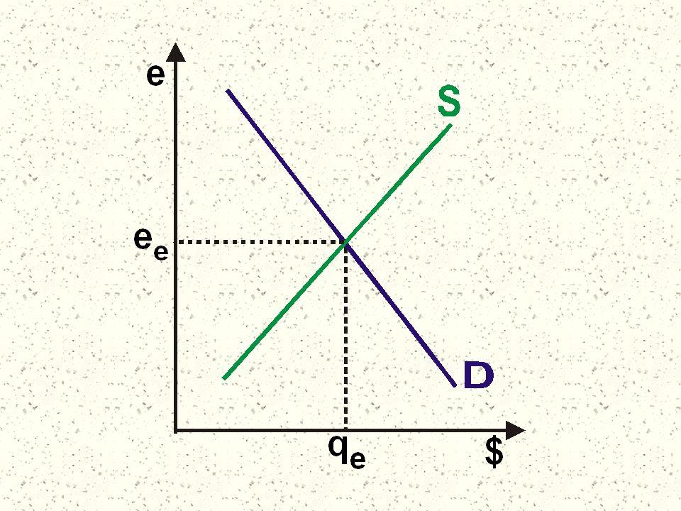 Sistemas de tipos de cambio El tipo de cambio es el precio de una divisa denominado en moneda nacional.