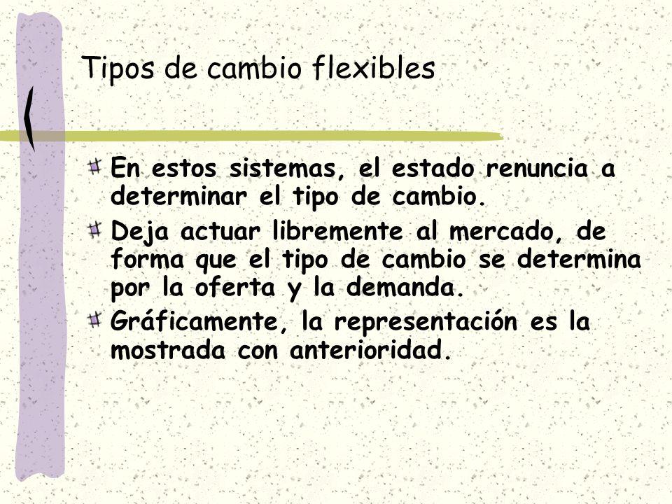 Tipos de cambio flexibles En estos sistemas, el estado renuncia a determinar el tipo de cambio. Deja actuar libremente al mercado, de forma que el tip