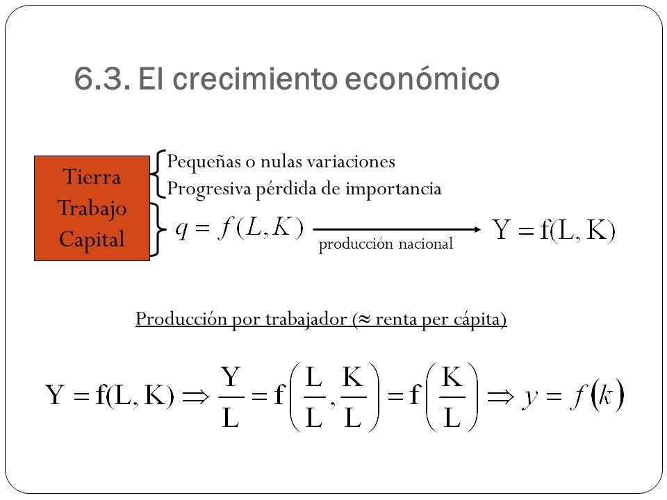 La función de producción agregada presenta rendimientos decrecientes… … y tendencia al estado estacionario.