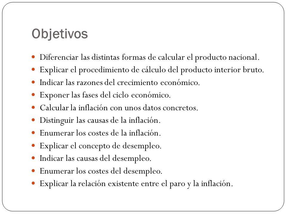 Objetivos Diferenciar las distintas formas de calcular el producto nacional. Explicar el procedimiento de cálculo del producto interior bruto. Indicar