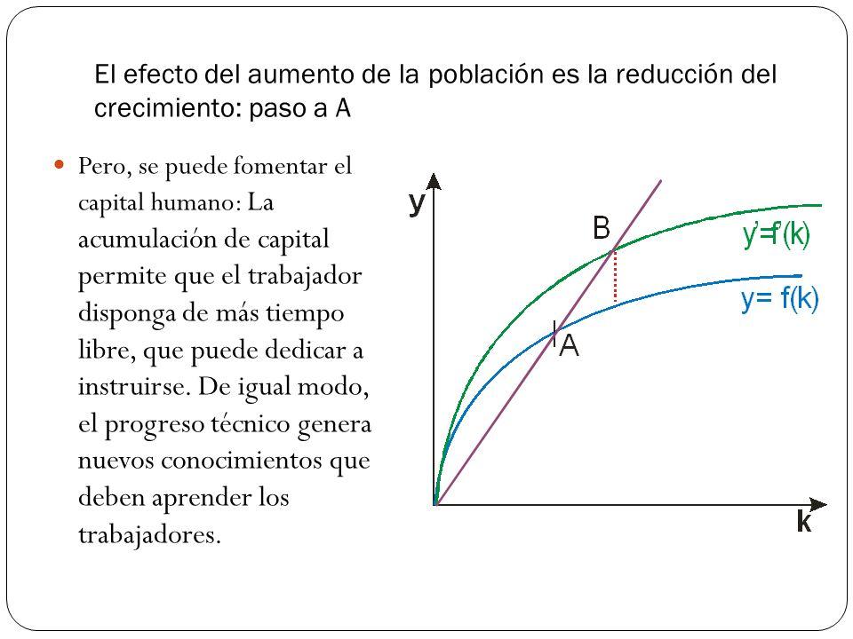 El efecto del aumento de la población es la reducción del crecimiento: paso a A Pero, se puede fomentar el capital humano: La acumulación de capital p