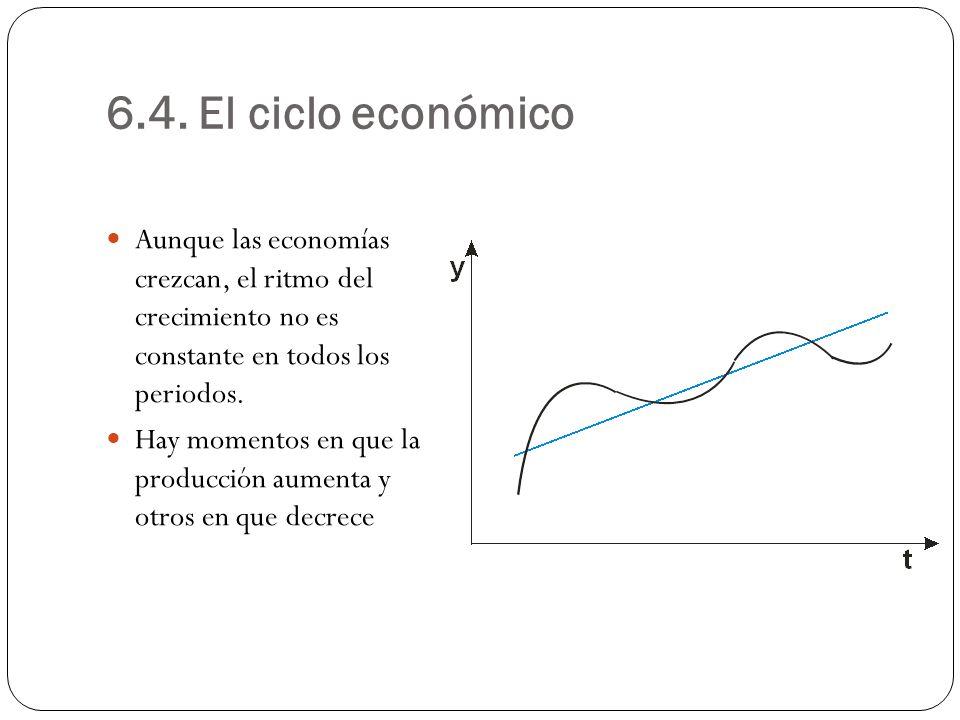 Ciclo económico: Tiempo que tarda la producción en alcanzar una misma tasa de crecimiento tras experimentar elevaciones y reducciones.